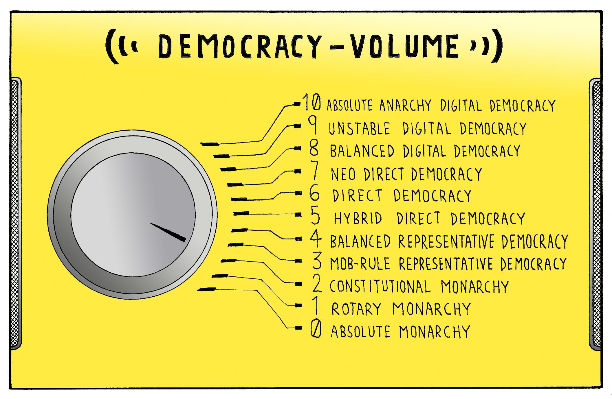 [ DEMOCRACY-VOLUME ]