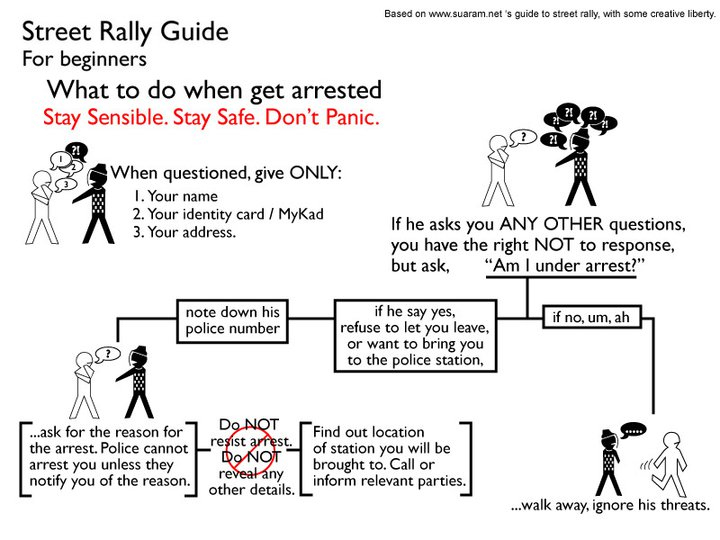 street rally guide